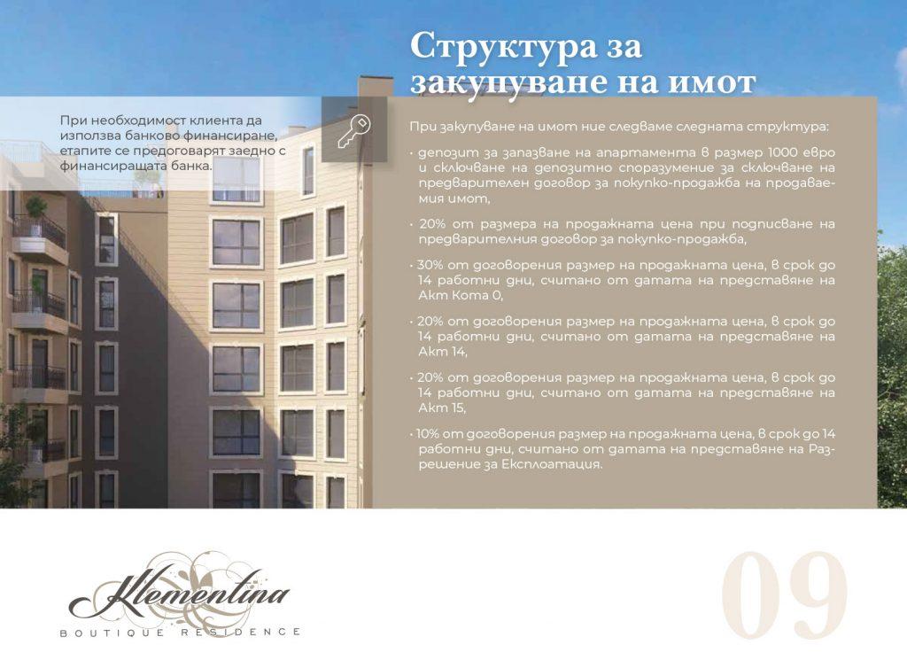 ЖК Климентина в г. София (11)